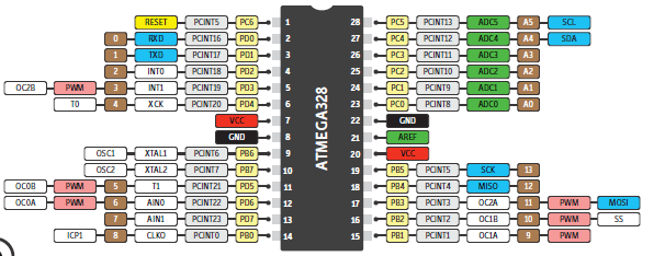 Pin_Out Microcontrolador Atmega 328