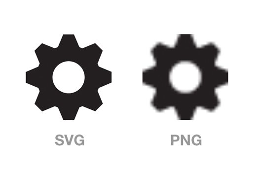 svg-vs-png