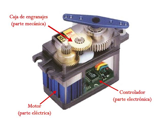 Ksc09502rm in addition Dc Generators likewise Marquez Apology Attempt A Pr Joke Rossi additionally PortadaMIval5 2 5 6 additionally Cerebellum And Basal Ganglia. on dc motor